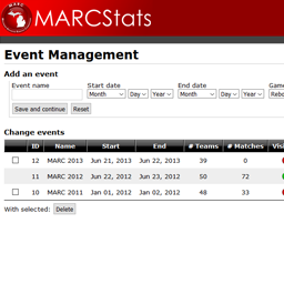The event setup page, on which competitions can be added, modified, or removed.