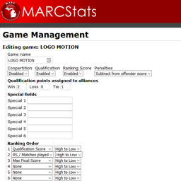 The game editor, in which properties of game scoring can be manipulated.